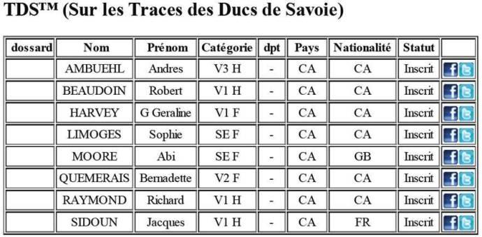 Liste TDS